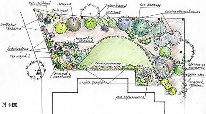 Классический ландшафтный дизайн-проект участка