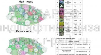 Проект рокария ландшафтный дизайн